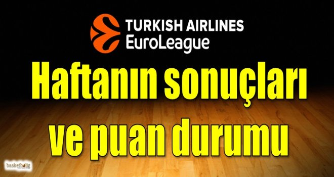 Euroleague'de normal sezon sona erdi...