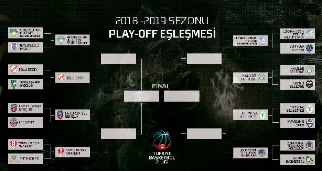 TB2L Play-Off Çeyrek final sonuçlar ve program